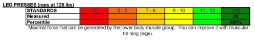 FitnessTest13